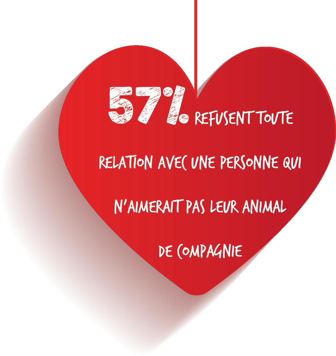 grand-coeur-assuropoil-saint-valentin2